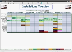 Installations Oveerview for Solar Energy Database